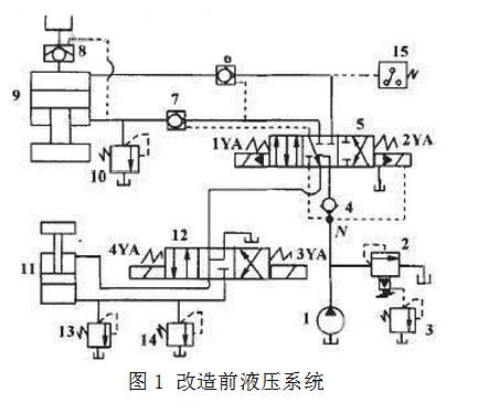 2,故障产生的原因分析 3,液压系统的改造 4,金泽液压400t压机液压站