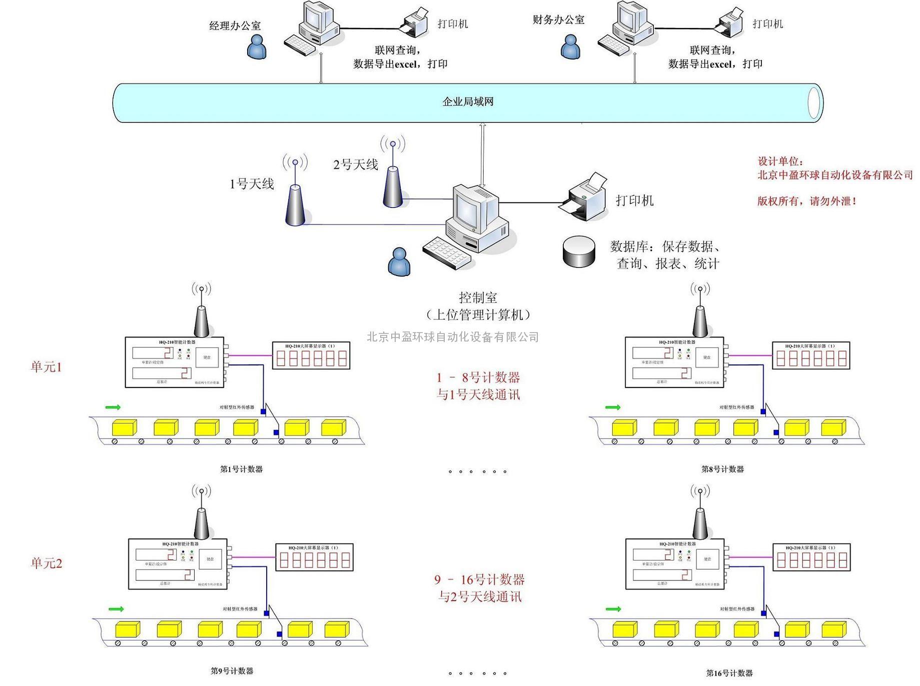 汽车阳光传感器安装图