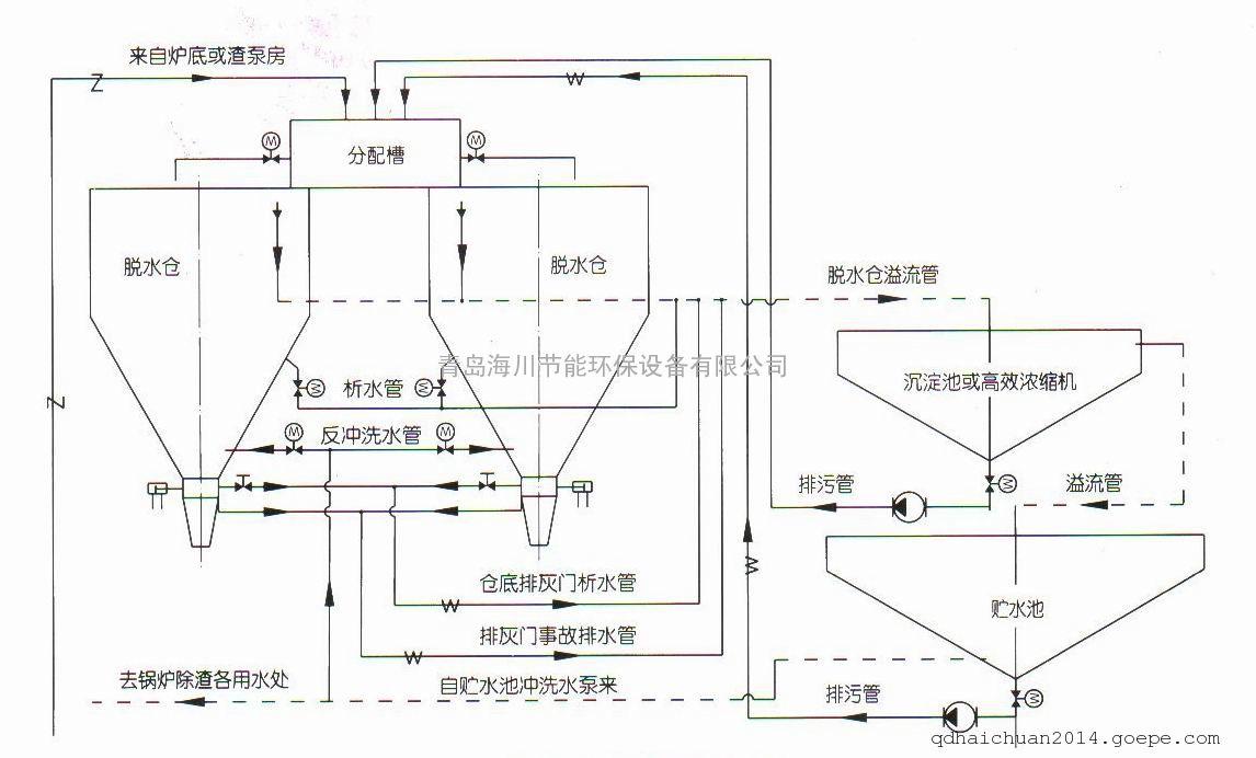 电路 电路图 电子 户型 户型图 平面图 原理图 1146_692