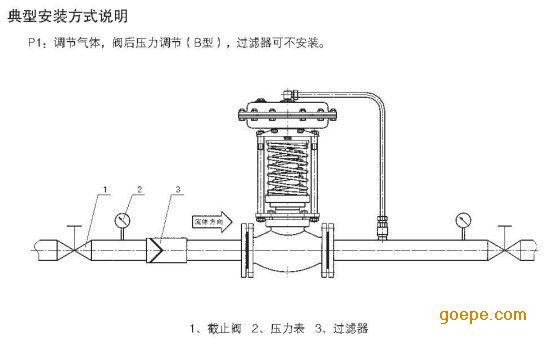zzyvp-16b带指挥器操作型自力式压力调节阀,zzdq自力式氮封阀,zzwpe-1
