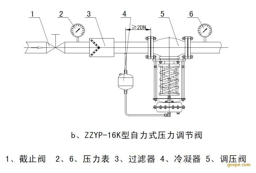 zzyvp-16b带指挥器操作型自力式压力调节阀,zzdq自力式氮封阀,zzwpe