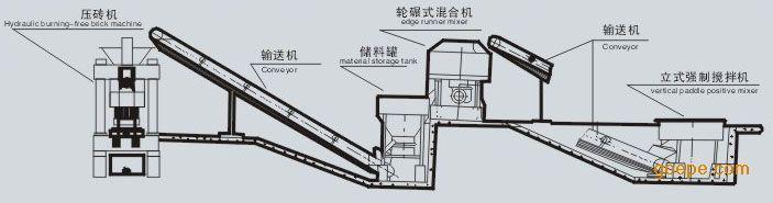 上下横梁由立柱和螺母联接机座组成一个刚性的机架,主液压缸的前端图片