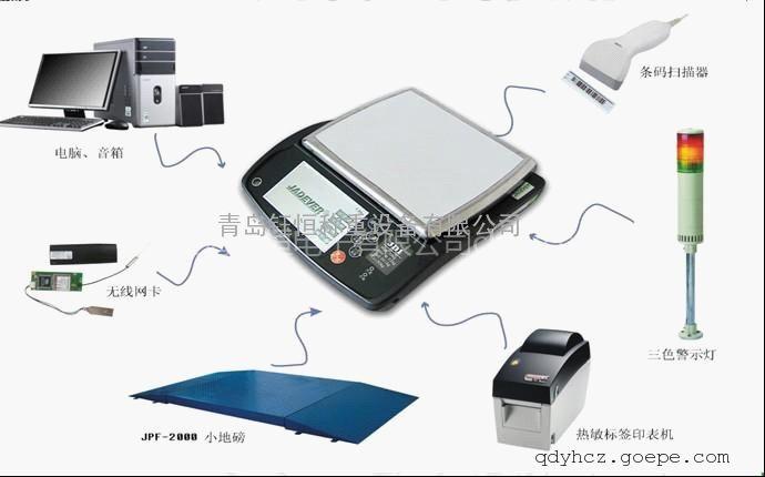 无线传输电子秤/蓝牙传输电子秤/蓝牙WIFI电子秤