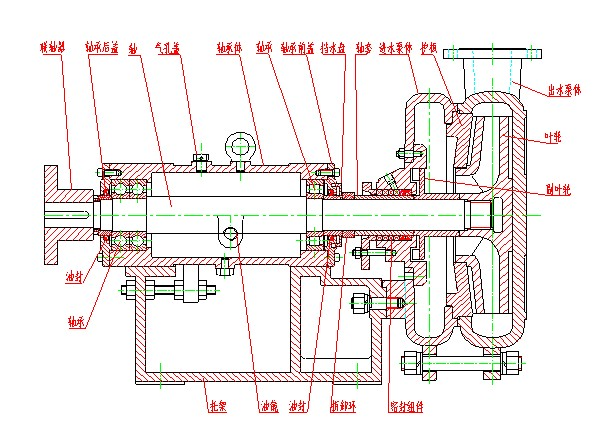 zje-Ⅱ压滤机入料泵结构图