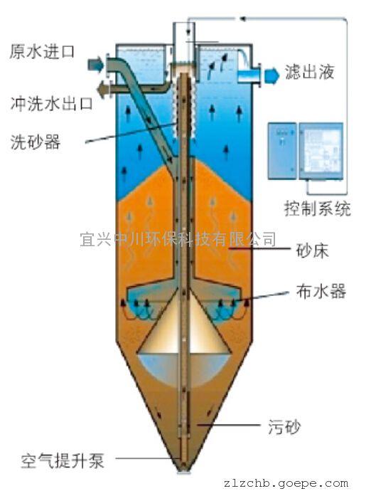 魚缸過濾槽制作圖解圖片