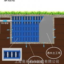 雨水渗透池