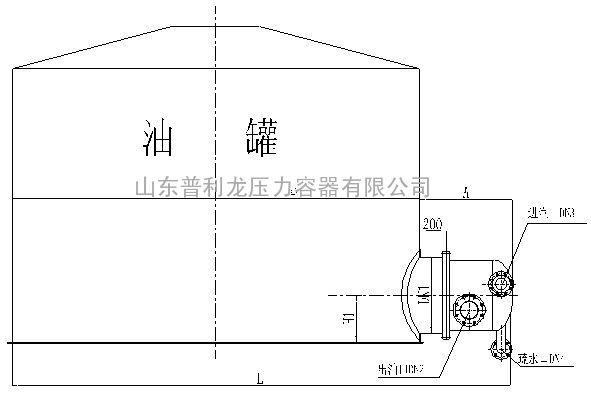 储油罐容积,外形尺寸及内部结构. 油品的品种几特性.