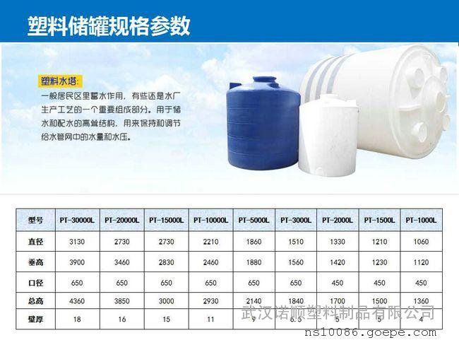 诺顺pe塑料水箱,一体成型无粘接处,不易破裂,耐高温(80摄氏度)耐冷冻