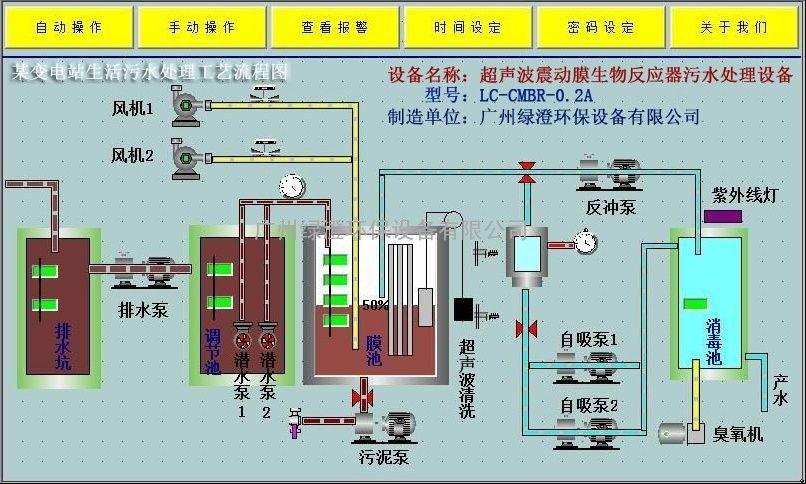 一、设备名称:变电站生活污水处理设备(简称CMBR) 二、处理量:0.2~50m3/h 三、材质:不锈钢,其它选材碳钢、PP、玻璃钢型等 四、外型尺寸:根据污水处理量大小而定,也可根据用户及场地情况特制定做。 五、设备参数(尺寸、功率、重量、占地面积等):详见下表 六、安装方式分:半地埋式 安装结构:一体化集装箱式、分体拼装式、车载机、微型可移动实验机、船舶风能供电式、飞船太空空间站失重密闭式、医院消毒式、供电安装式、太阳能供电式、野外地热能供电式、变电站铝合金房屏蔽式。 七、设备使用范围: *生活污水: