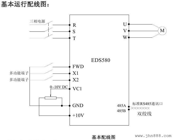 易能eds580系列电机一体化智能调速变频器维修,销售