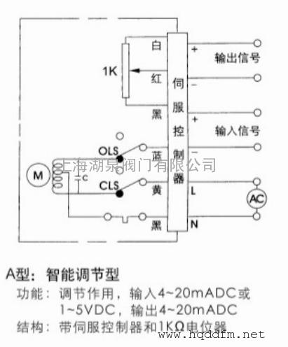 电动阀门执行器接线图图片