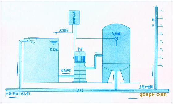隔膜式气压罐的选型公式图片
