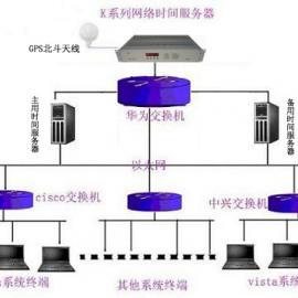 NTP授时系统