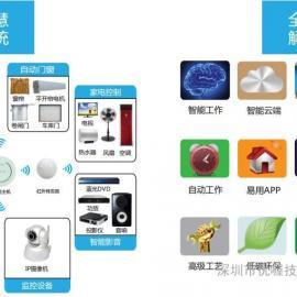 优喔―先进的智能家居控制系统,智能家居产品及应用方案