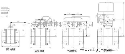 阀 球阀 上海高晋流体科技有限公司 产品展示 手动阀门 球阀 > 浮动图片