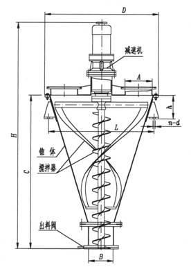 圆锥机维修图解筒套