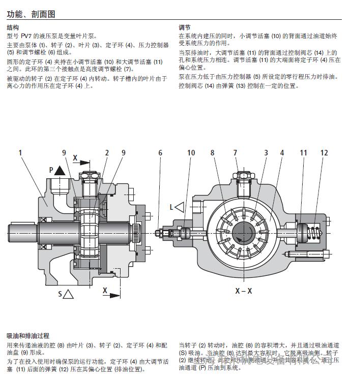 力士乐叶片泵pv7-17/10-20re01mc0-10