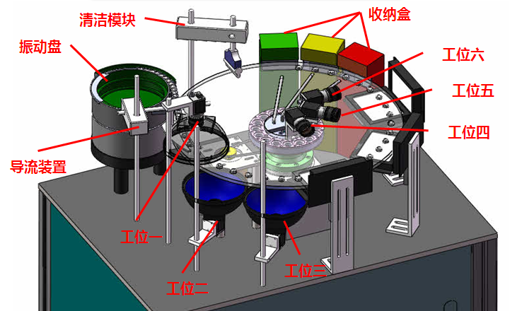 机器视觉检测系统-输液袋密封盖检测