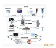 上海出租屋视频门禁云对讲系统可视对讲主机