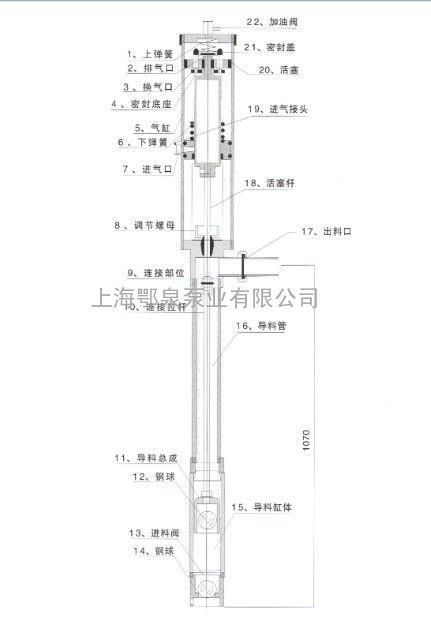fy1.2t-2气动油桶专用泵