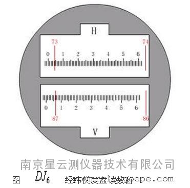 苏一光j2-2经纬仪 经典光学经纬仪