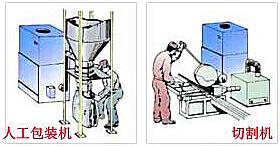 制药专用除尘器、中药破碎收集专用集尘器、集尘器粉尘回收