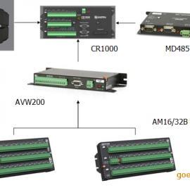 MCU1000自动数据采集及测量系统