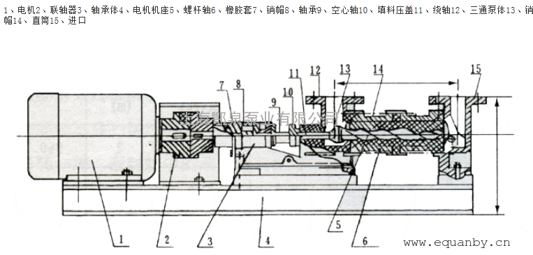 i-1b防爆型不锈钢浓浆泵结构图