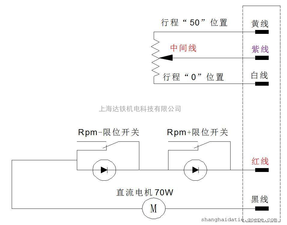 直流电机线性驱动器安装简单