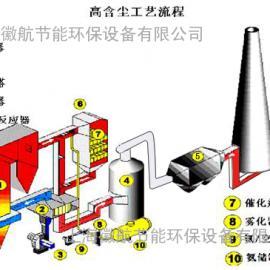 导热油锅炉脱硫脱硝