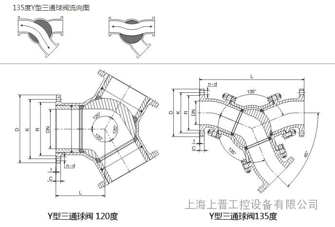 二种阀体结构形式,y型三通球阀流道平坦,流体阻力小,流通能力强.