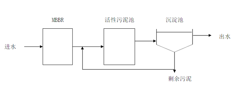 广州民航职业技术学院电路图
