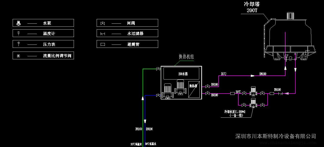 电路 电路图 电子 原理图 1381_627