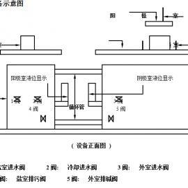 汕头电解法二氧化氯医疗污水预处理设备安全可靠