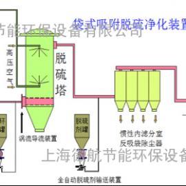 20吨链条锅炉脱硫脱硝