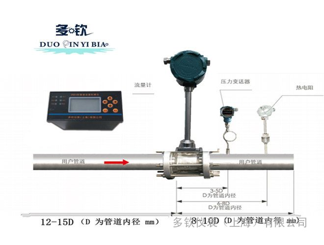 分体显示DN150热水流量计