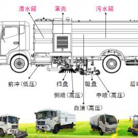 重汽豪沃T5G大型洗扫车产品优点介绍