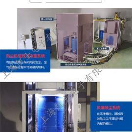 全自动液体灌装机的工作流程