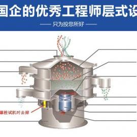 供应金属粉末筛分设备 除杂过滤 振动筛分机 直线筛 旋振筛