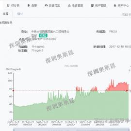 联网型PM2.5/PM10扬尘浓度监测 工地市政交通专用扬尘监测仪