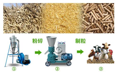 饲料加工机械,饲料粉碎机,养殖设备发展前景好