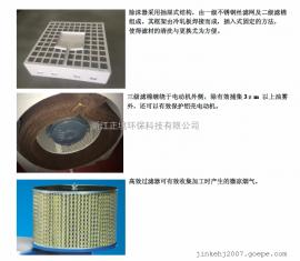 金科、科瑞特、正境YWJC-LD300II系列高效过滤器、过滤棉、滤芯耗