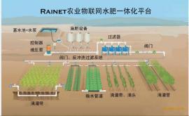 供应物联网水肥一体化beplay手机官方及设计方案