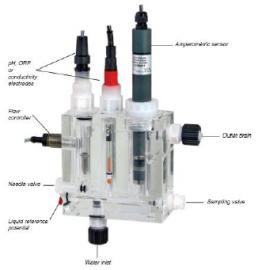 原装BAMO溶解氧分析仪