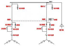 KBB型高压电容补chang柜,科辉特*制zuo高压电容柜