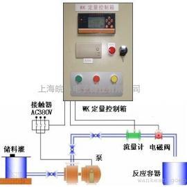 车jianshe备用水控制zhuang置