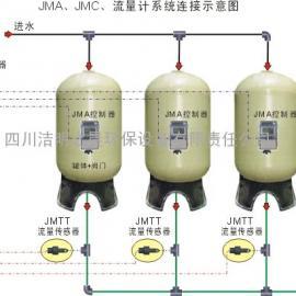 一用一备软化水设备 锅炉水处理设备