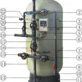 锅炉用水处理设备|软水处理设备