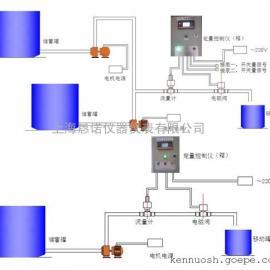 各种化学液体自动控制装置